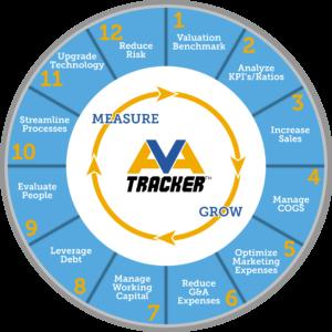 AVA Tracker Infographic v7
